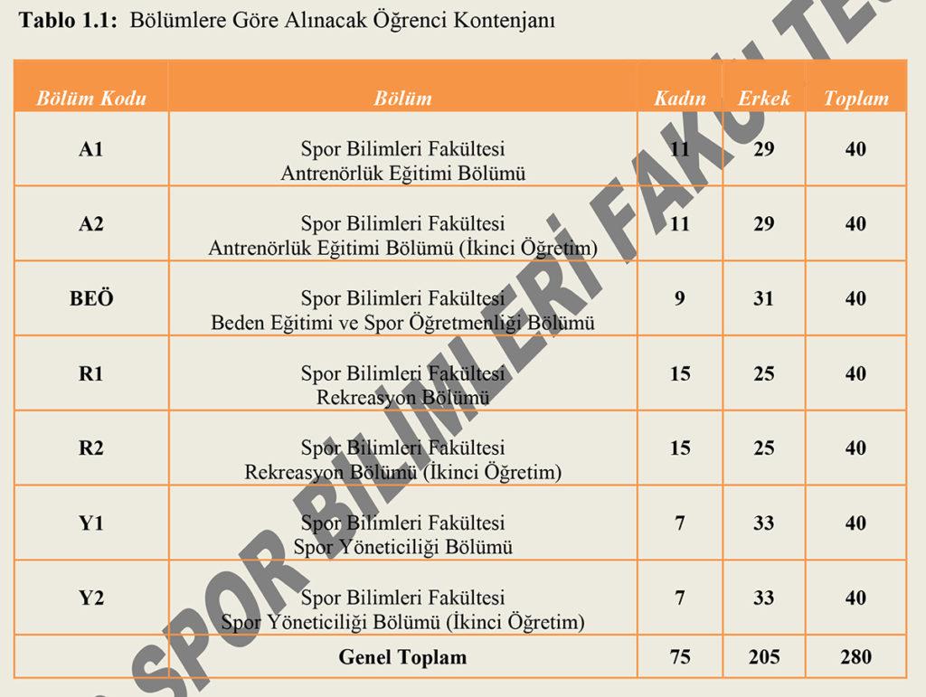 Erzurum-Atatürk-Uni-Ozel-Yetenek-Sinav-Kilavuz