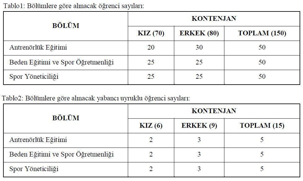 ankara-universitesi-kilavuz2016-2